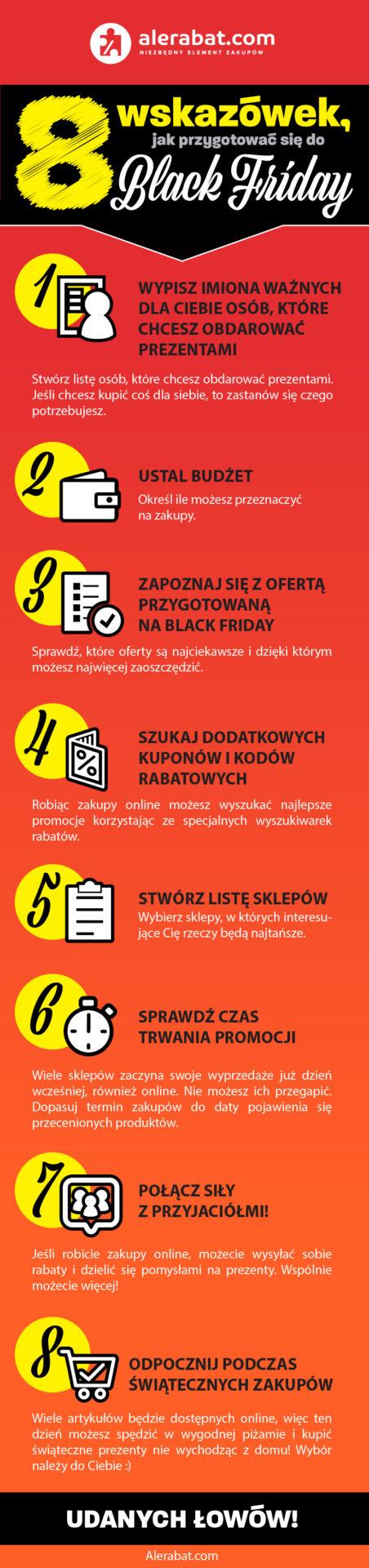 Black Friday infografika