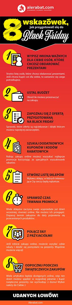 infografika cyber monday